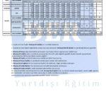 Almanya Dil Okulları Fiyatları